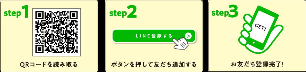 step1QRコードを読み取る、step2ボタンを押して友だち追加する、step3お友だち登録完了!